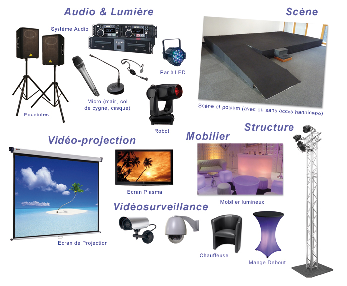 vente-installation-materiel-audiovisuel-lyon